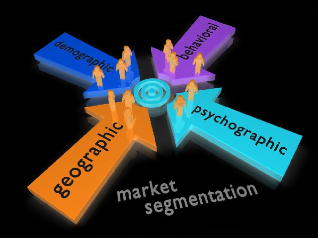 Market Segmentation - Dividing the Market