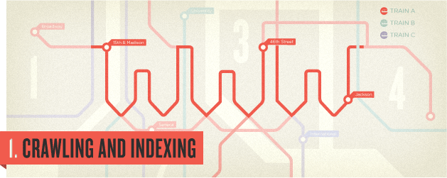 How Search Engines work - 1. Crawling and Indexing
