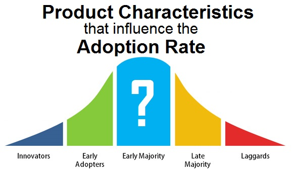 Product Characteristics that influence the Adoption Rate - Marketing-Insider.eu