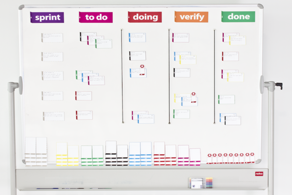 Scrumboard - Taskboard - PATboard - The Solution for Effective Project Management