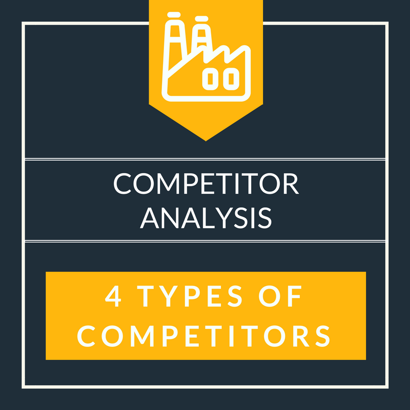 Competitor Analysis - 4 Types of Competitors - Marketing-Insider.eu