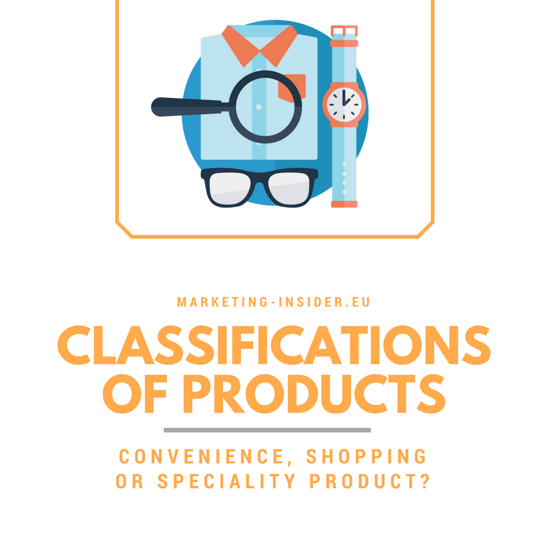 Classifications of Products - Convenience Products, Shopping Products and Speciality Products