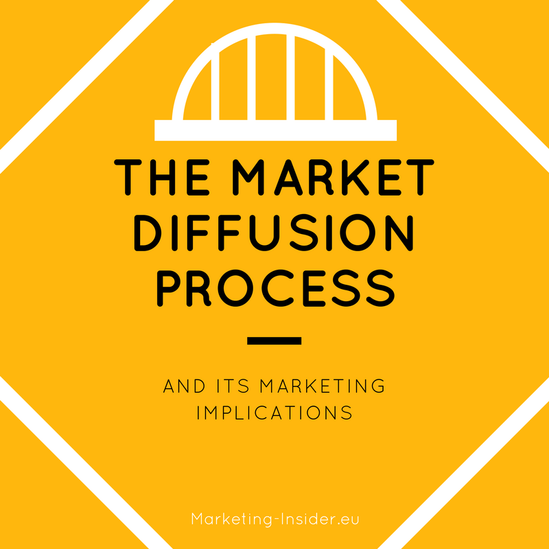 The Market Diffusion Process and Marketing Implications - www.marketing-insider.eu