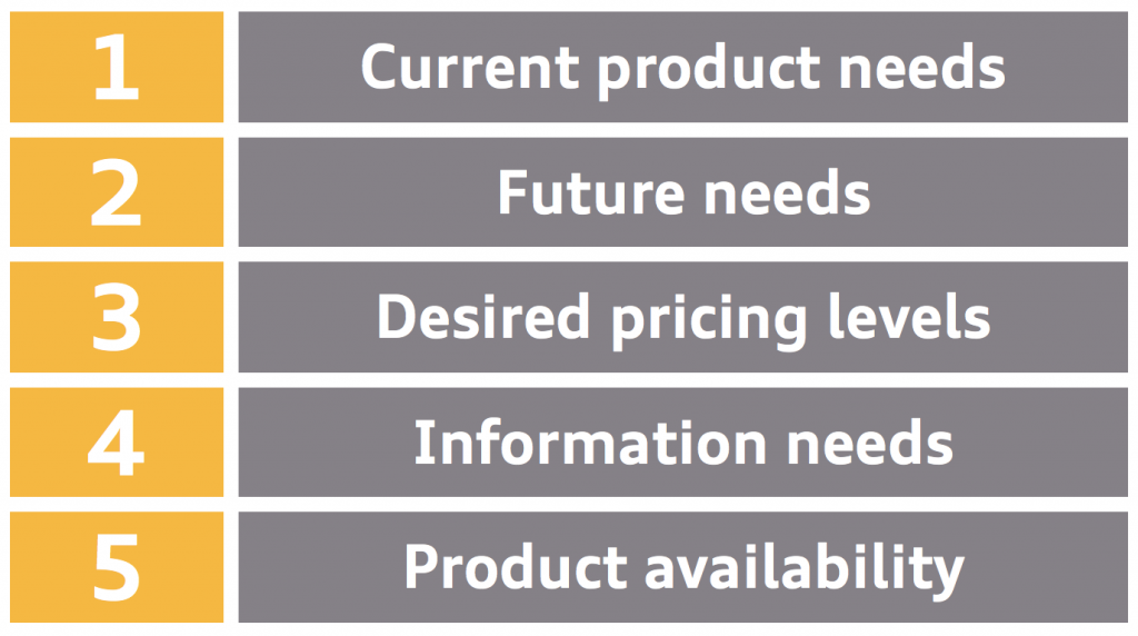 Analysing customer needs – The 5 generic customer needs