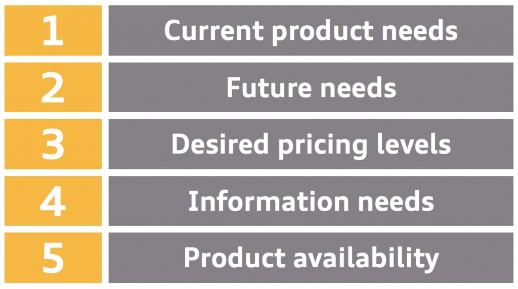 Analysing customer needs – The 5 generic customer needs