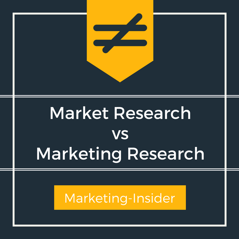 Difference between Market Research and Marketing Research – What is Marketing Research? - www.marketing-insider.eu
