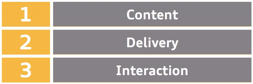 Three Pillars of Instagram Marketing Strategies