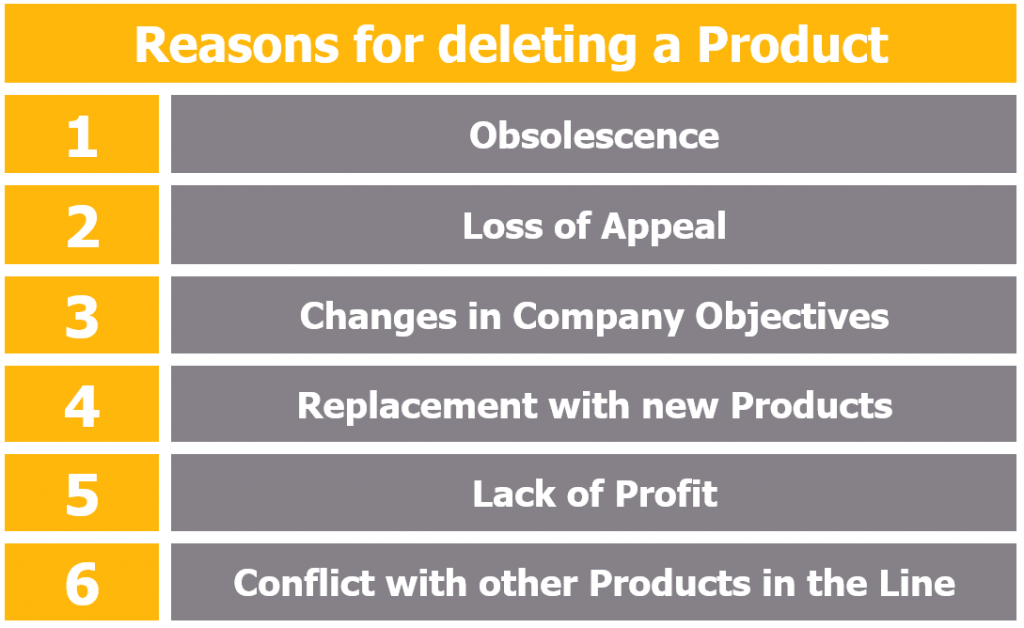 Reasons for deleting a Product or Product Line