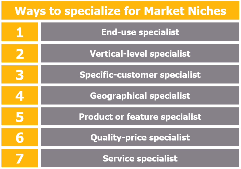 Ways to specialize for Market Niches