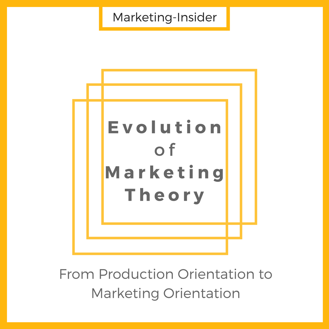 Evolution of Marketing Theory – From Production to Marketing Orientation
