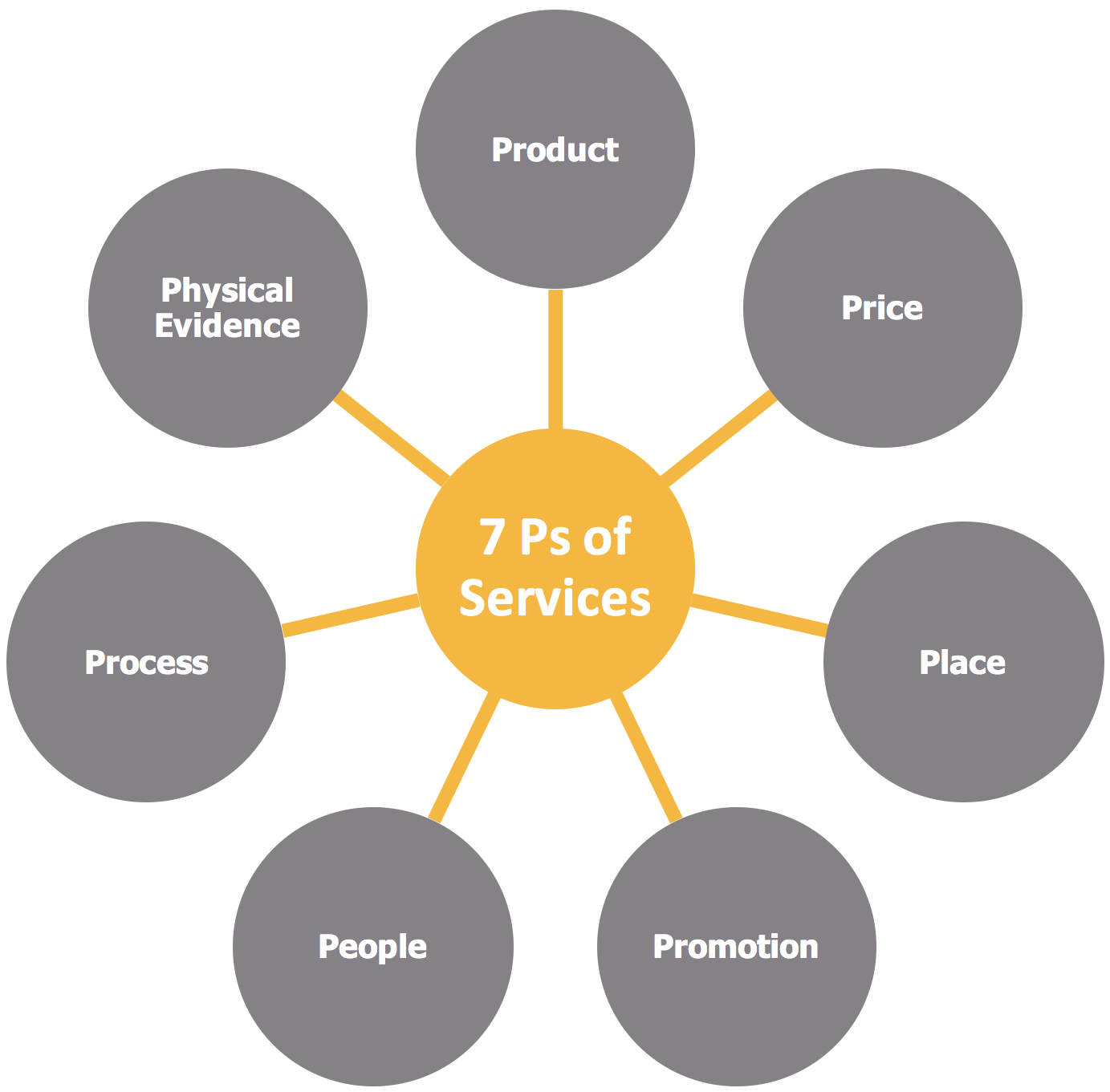 orldwide product marketing speaks - HD1383×1361