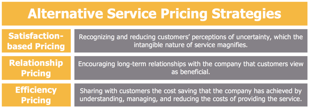 Alternative Service Pricing Strategies