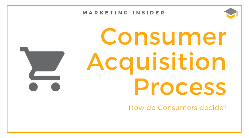The Consumer Acquisition Process – How do Consumers decide?