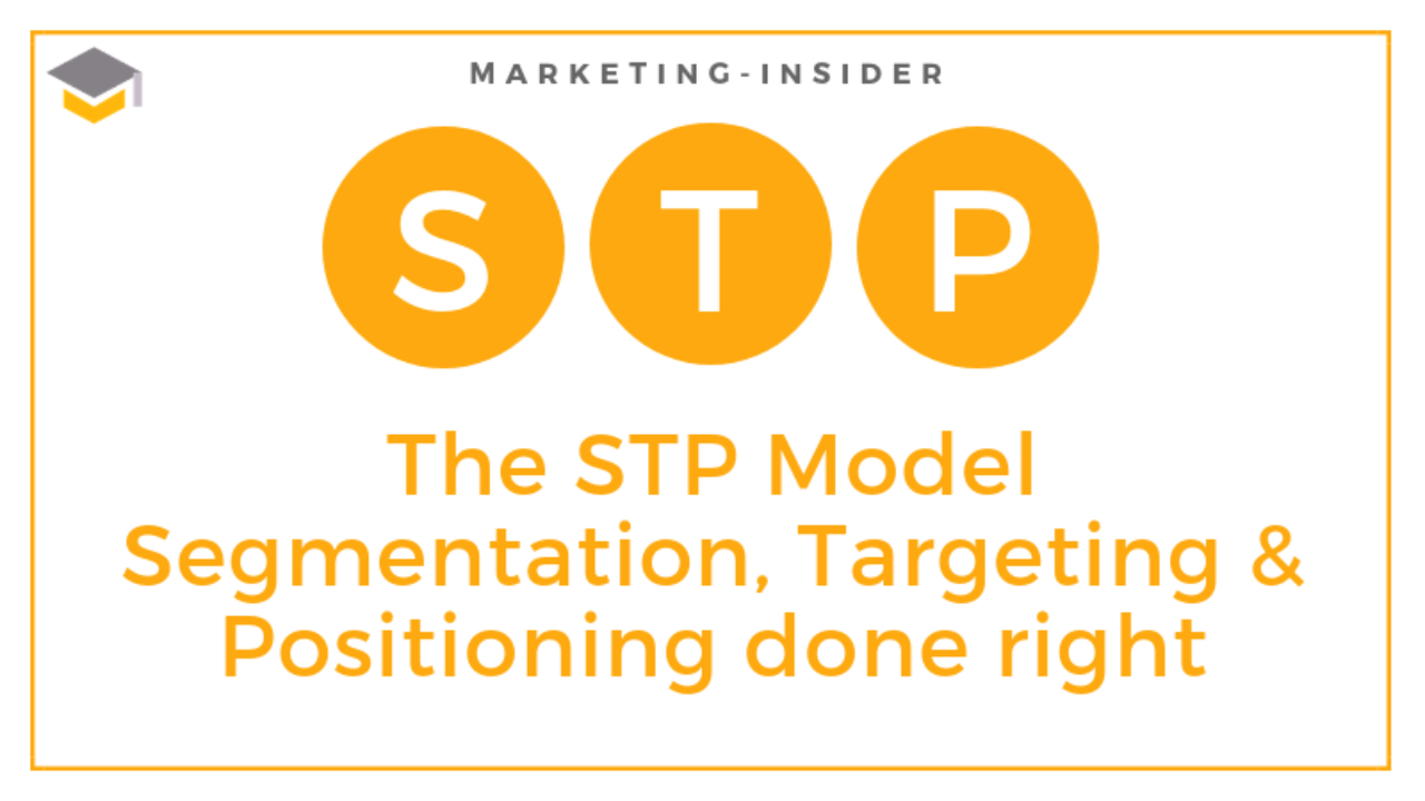 The Stp Model Segmentation Targeting Positioning Done Right