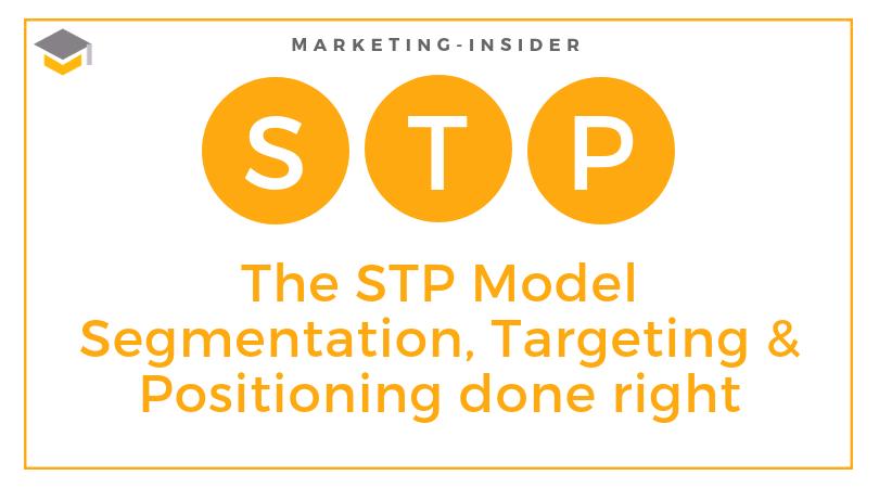 STP Model - Segmentation, Targeting and Positioning done right - Marketing-Insider